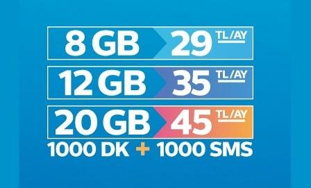 Türk telekoma geçiş tarifeleri