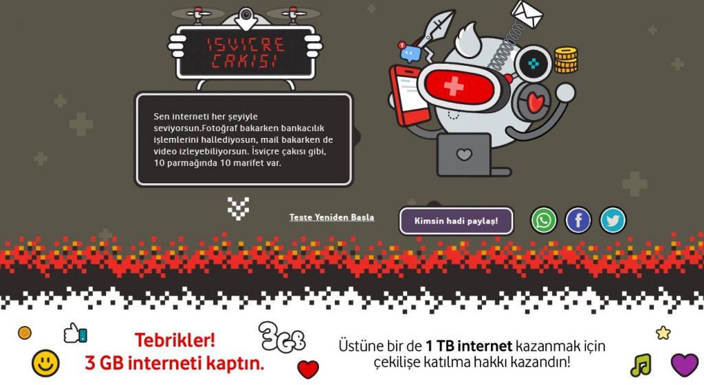 Vodafone Seviyorum İnterneti Nedir?