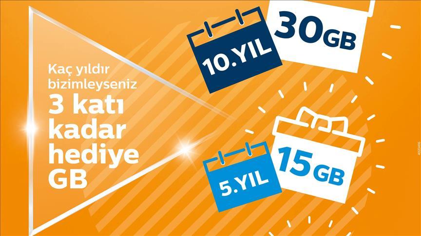 Türk telekom 3 katı kadar hediye ediyoruz.