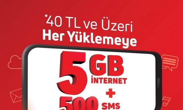 bimcell-5gb-internet