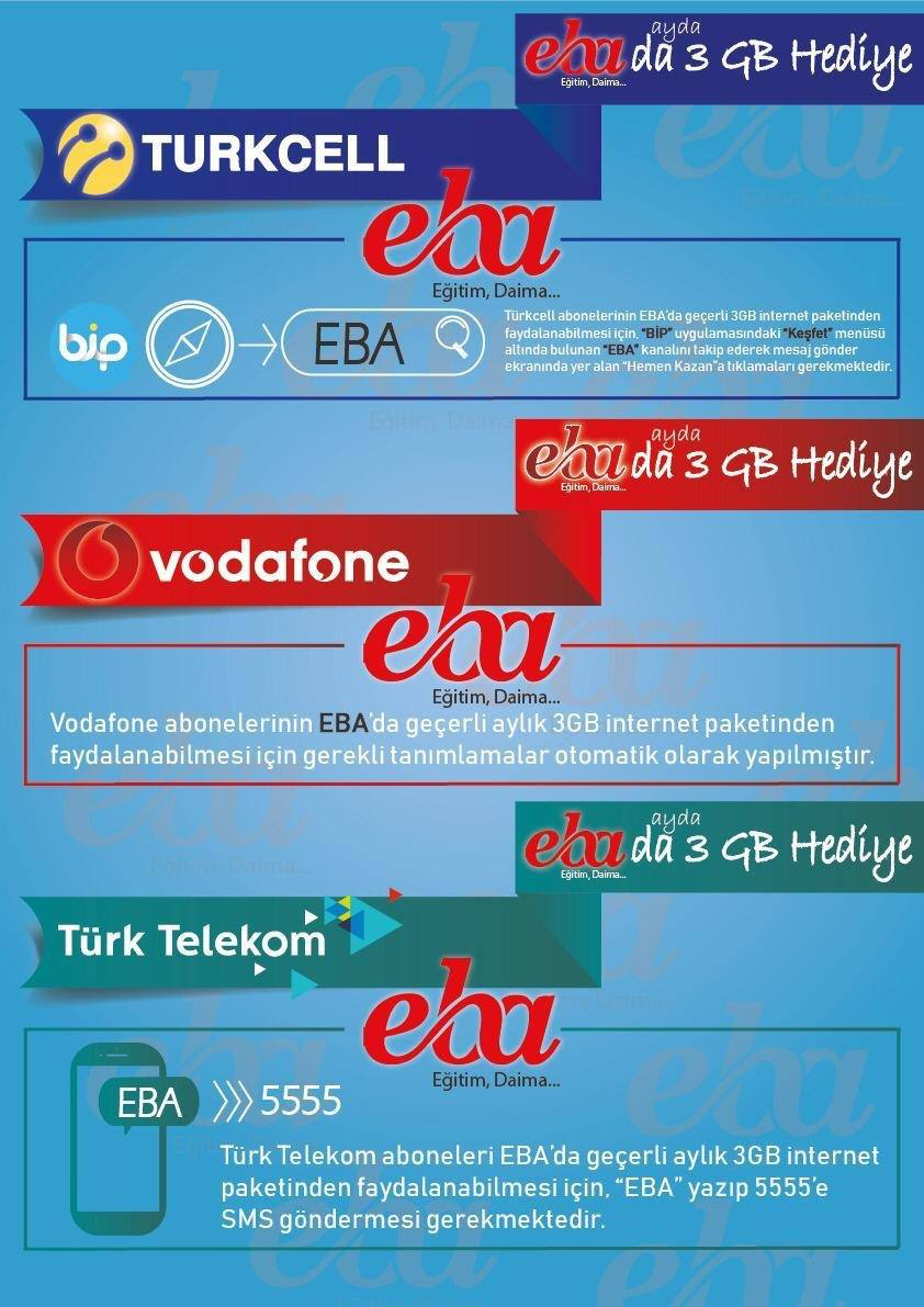 Photo of MEB EBA 3gb Bedava İnternet